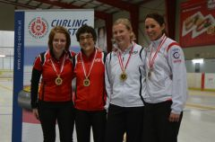 Staatsmeisterschaft Damen 2014: Gold